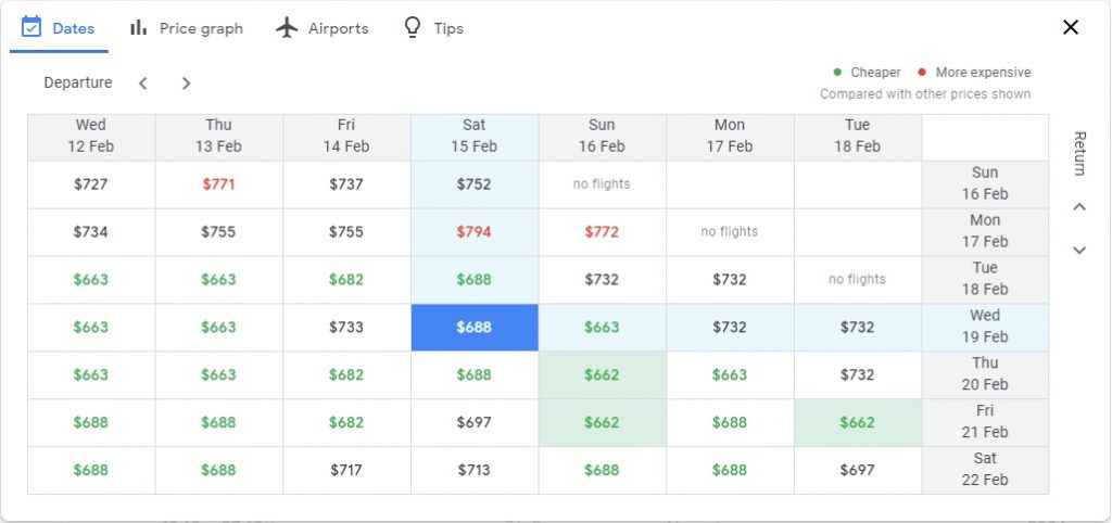 Date Grid - Google Flights