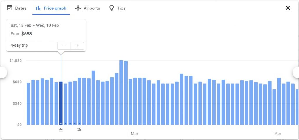 Price Graph - Google Flights